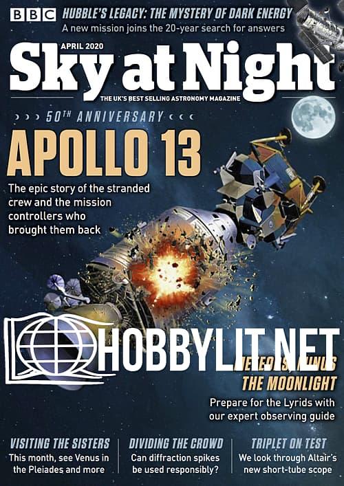 Sky at Night - April 2020